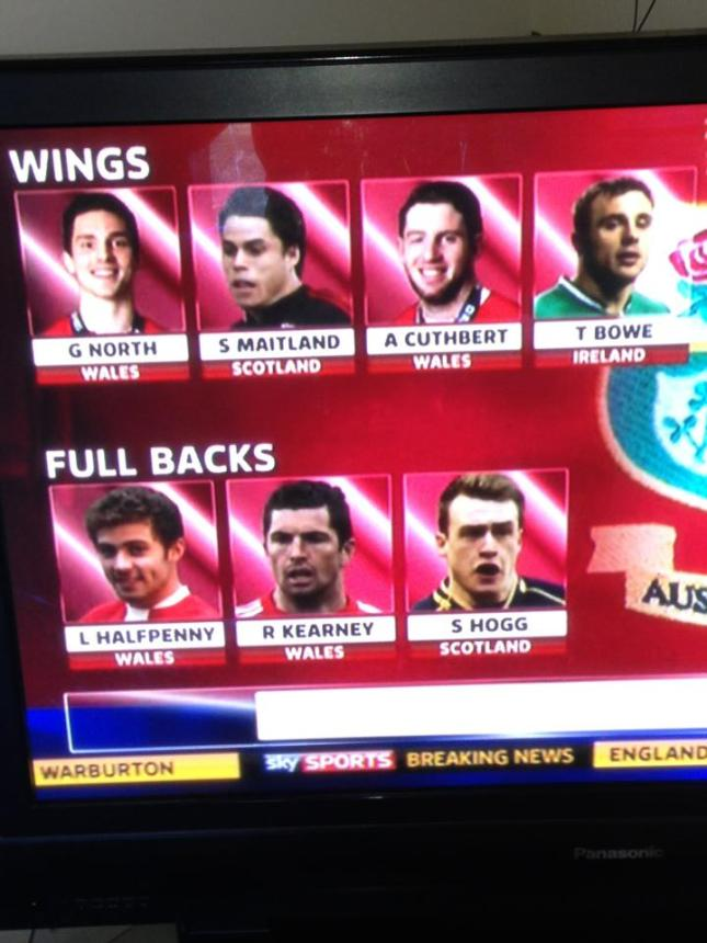 The infographic from SkySports, claiming Rob Kearney is Welsh